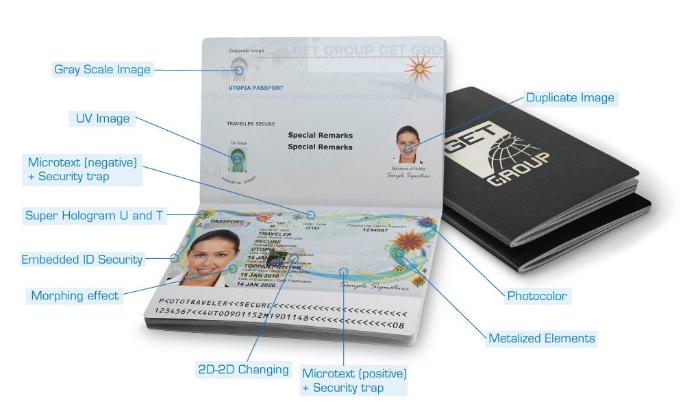 ePassport Security Features